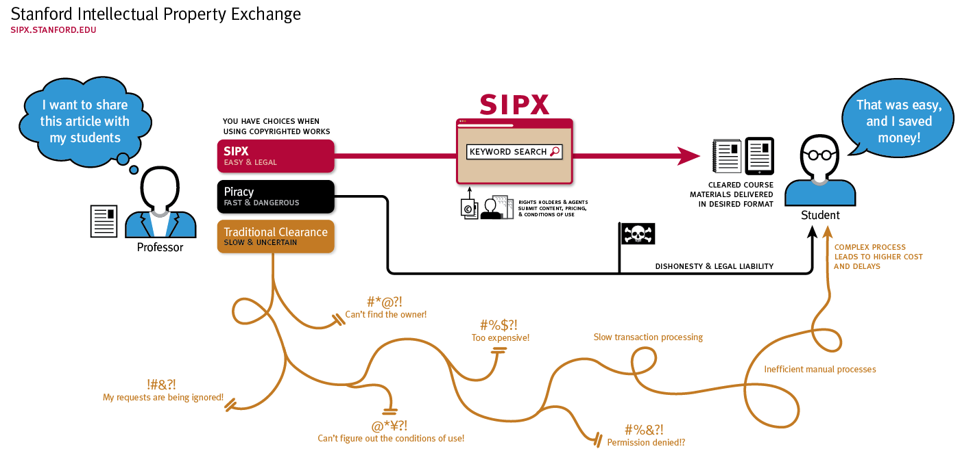 SIPX poster